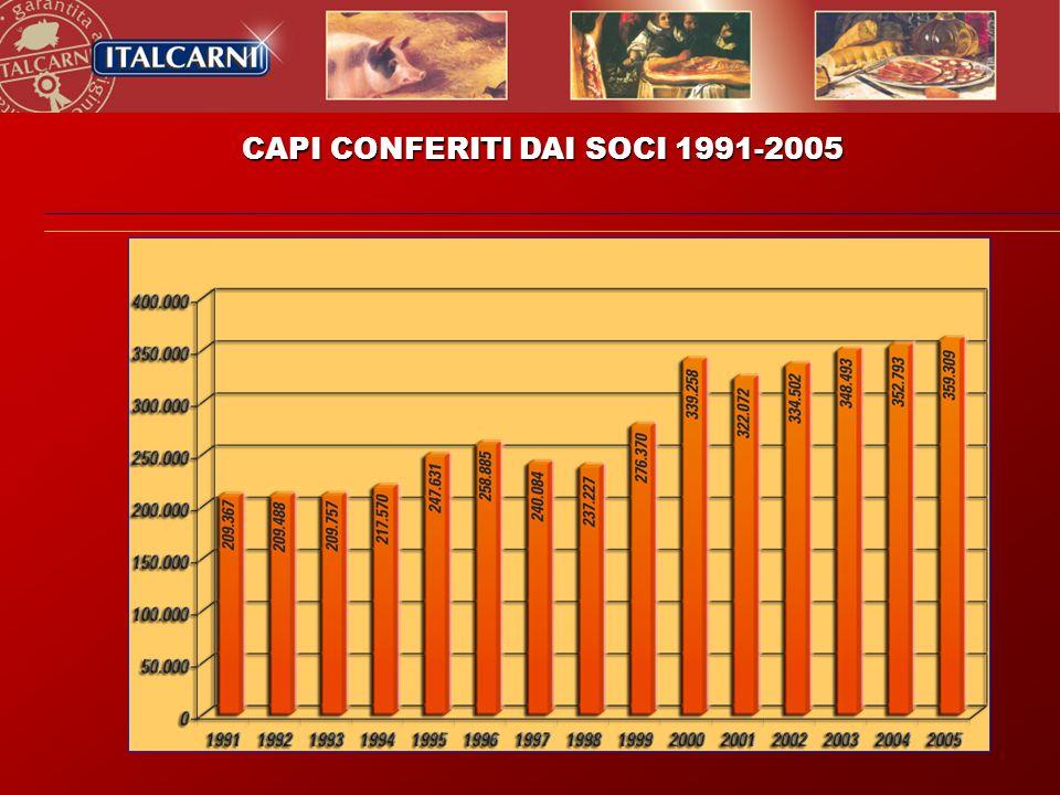 CAPI CONFERITI DAI SOCI 1991-2005