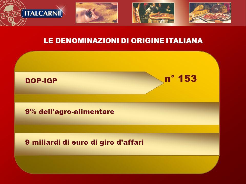 LE DENOMINAZIONI DI ORIGINE ITALIANA DOP-IGP 9% dellagro-alimentare 9 miliardi di euro di giro daffari n° 153