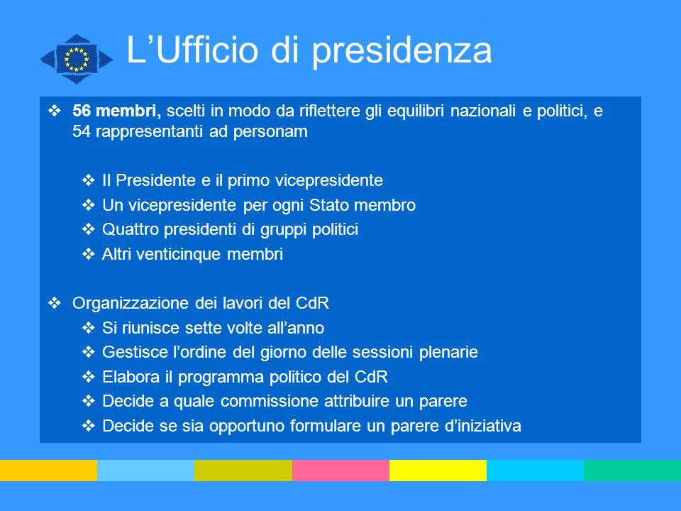 LUfficio di presidenza 56 membri, scelti in modo da riflettere gli equilibri nazionali e politici, e 54 rappresentanti ad personam Il Presidente e il