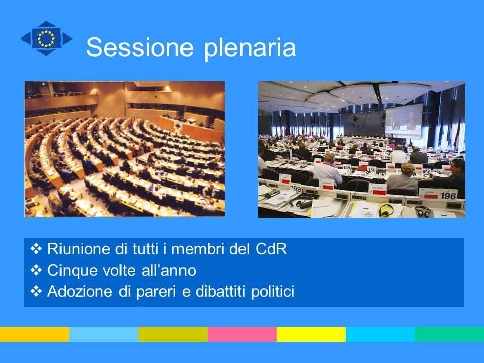 Sessione plenaria Riunione di tutti i membri del CdR Cinque volte allanno Adozione di pareri e dibattiti politici
