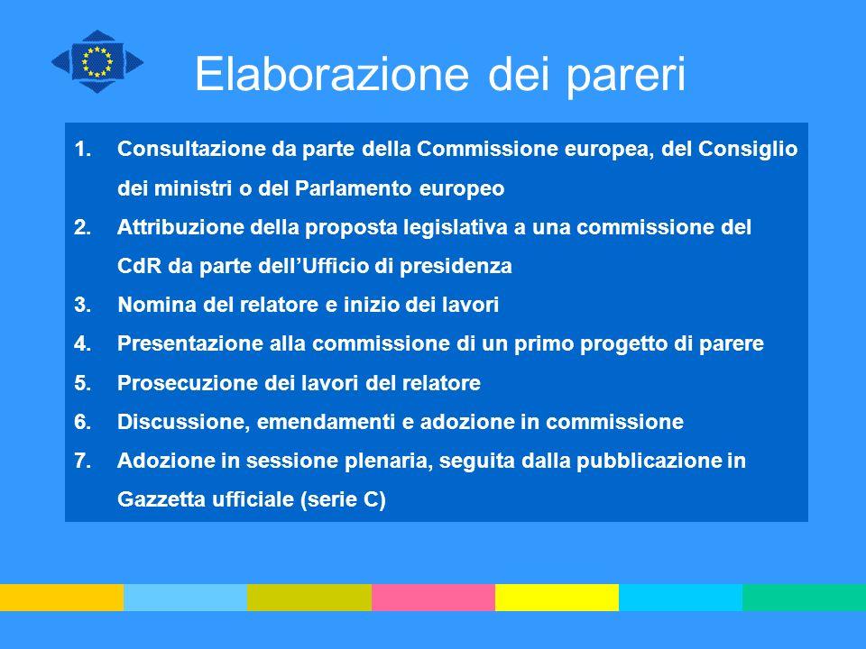 Elaborazione dei pareri 1. 1.Consultazione da parte della Commissione europea, del Consiglio dei ministri o del Parlamento europeo 2. 2.Attribuzione d