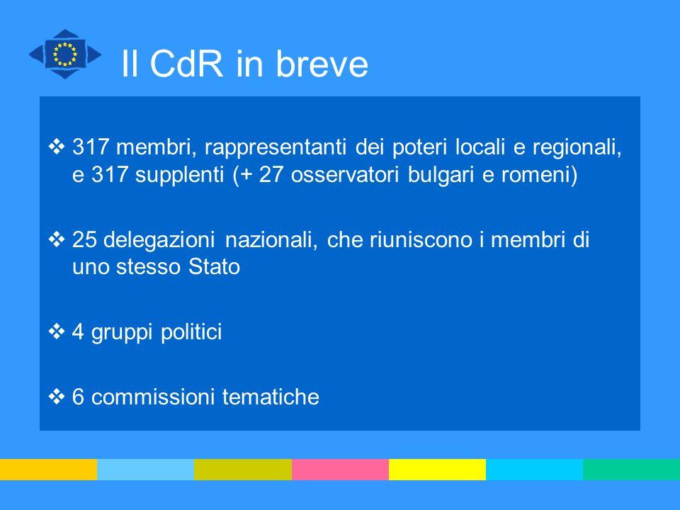 Il CdR in breve 317 membri, rappresentanti dei poteri locali e regionali, e 317 supplenti (+ 27 osservatori bulgari e romeni) 25 delegazioni nazionali