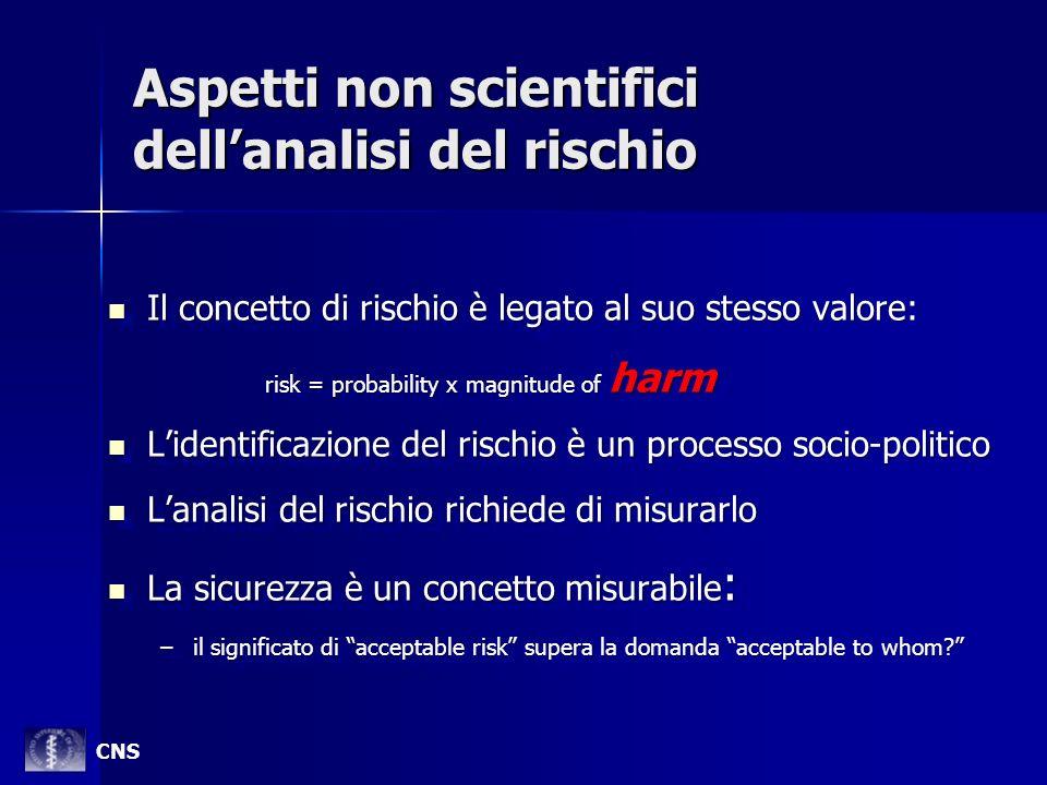 Aspetti non scientifici dellanalisi del rischio Il concetto di rischio è legato al suo stesso valore: Il concetto di rischio è legato al suo stesso va