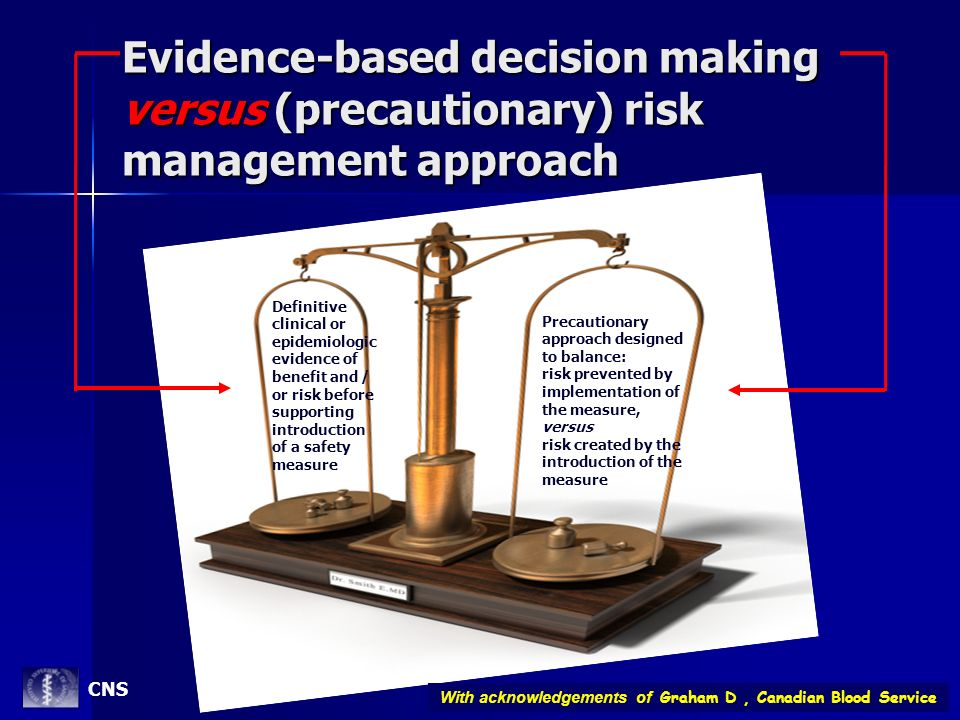 Evidence-based decision making versus (precautionary) risk management approach Definitive clinical or epidemiologic evidence of benefit and / or risk