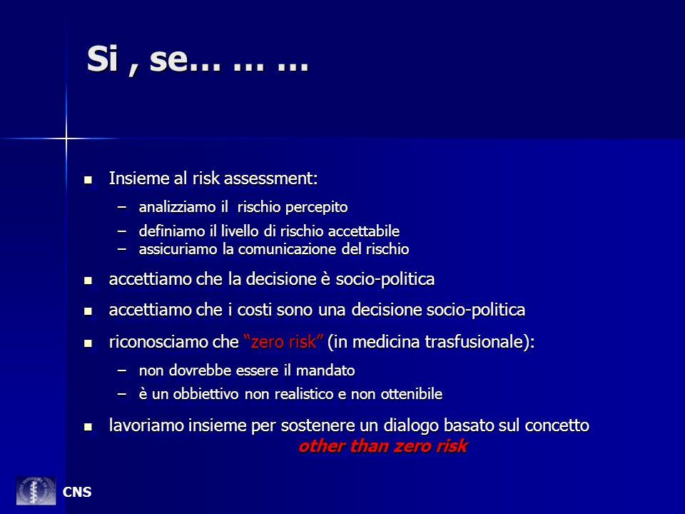 Si, se… … … Insieme al risk assessment: Insieme al risk assessment: –analizziamo il rischio percepito –definiamo il livello di rischio accettabile –as