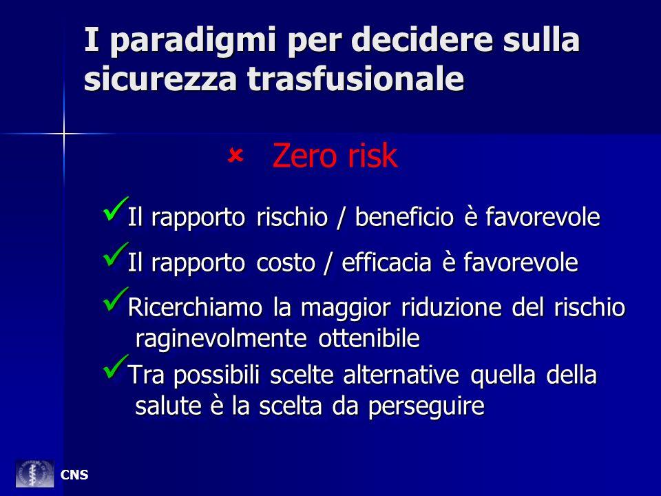 I paradigmi per decidere sulla sicurezza trasfusionale Il rapporto rischio / beneficio è favorevole Il rapporto rischio / beneficio è favorevole Il ra