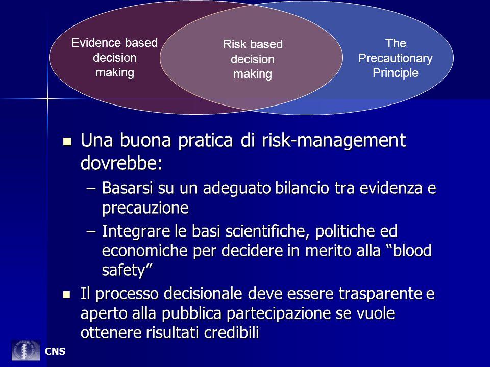 The Precautionary Principle Una buona pratica di risk-management dovrebbe: Una buona pratica di risk-management dovrebbe: –Basarsi su un adeguato bila