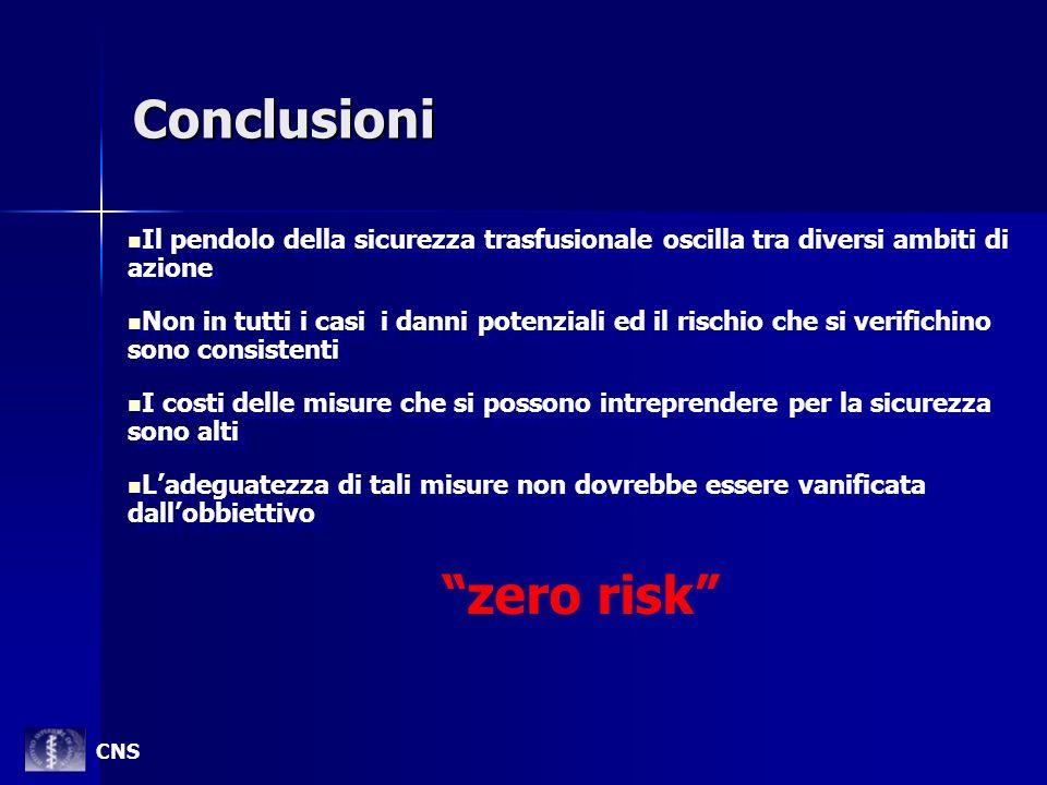 Conclusioni Il pendolo della sicurezza trasfusionale oscilla tra diversi ambiti di azione Non in tutti i casi i danni potenziali ed il rischio che si