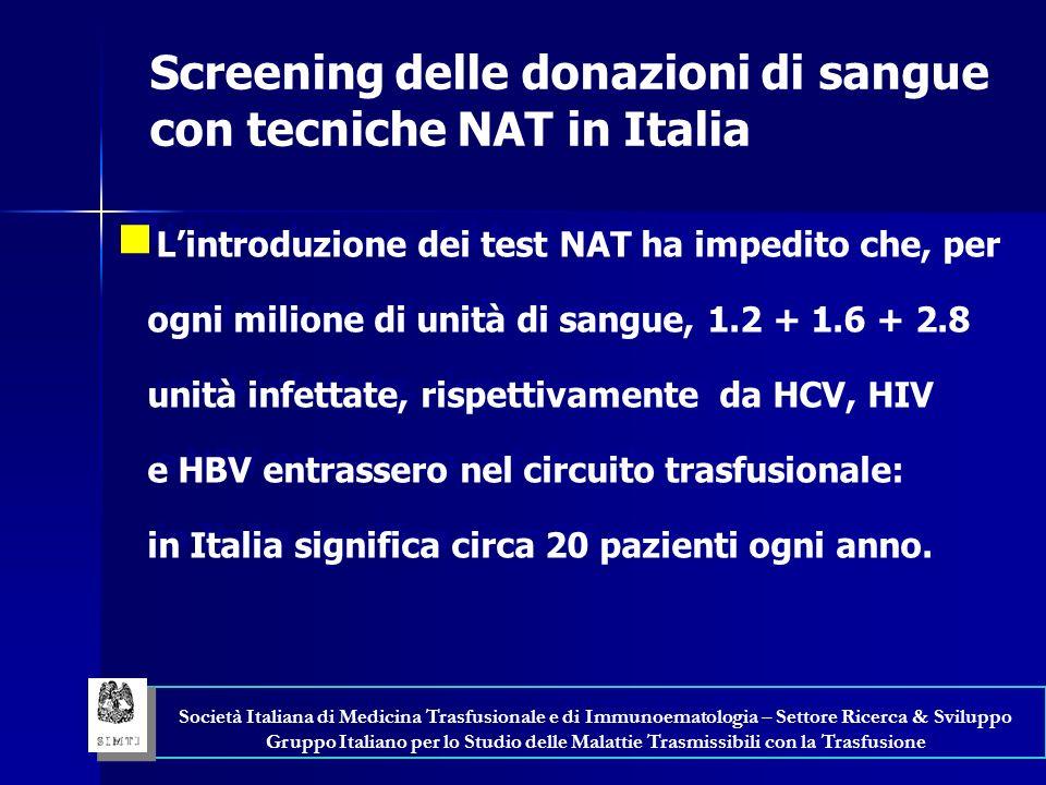 Lintroduzione dei test NAT ha impedito che, per ogni milione di unità di sangue, 1.2 + 1.6 + 2.8 unità infettate, rispettivamente da HCV, HIV e HBV en