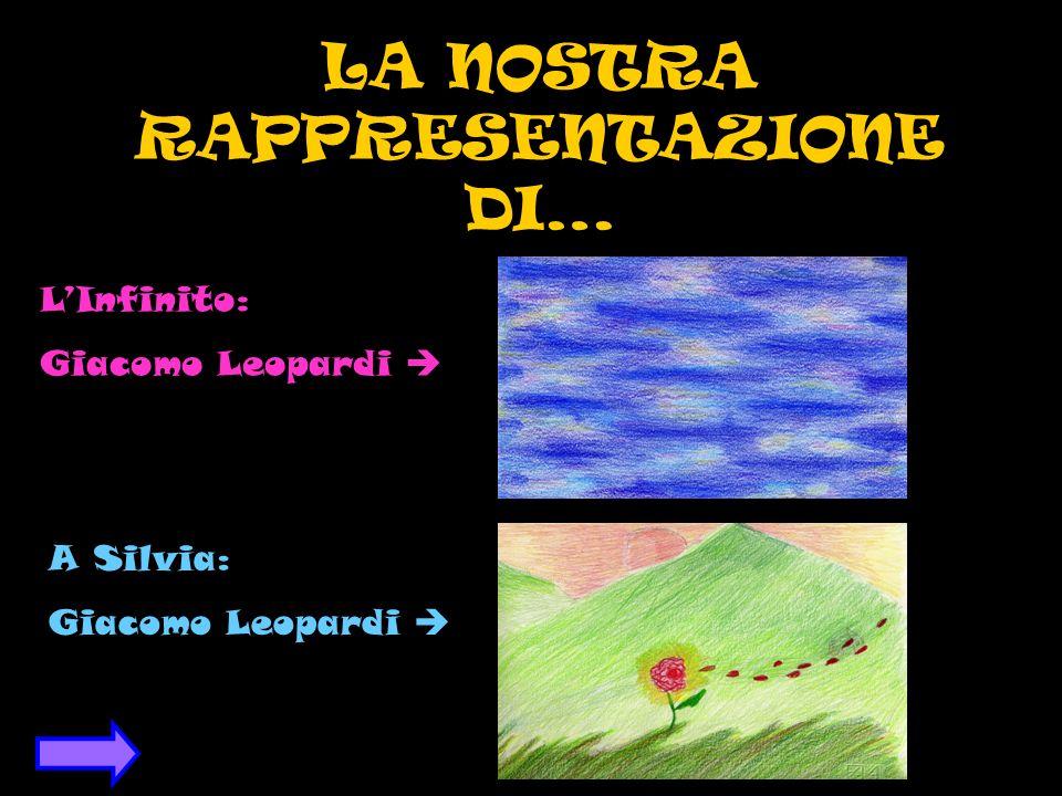 LA NOSTRA RAPPRESENTAZIONE DI… LInfinito: Giacomo Leopardi A Silvia: Giacomo Leopardi