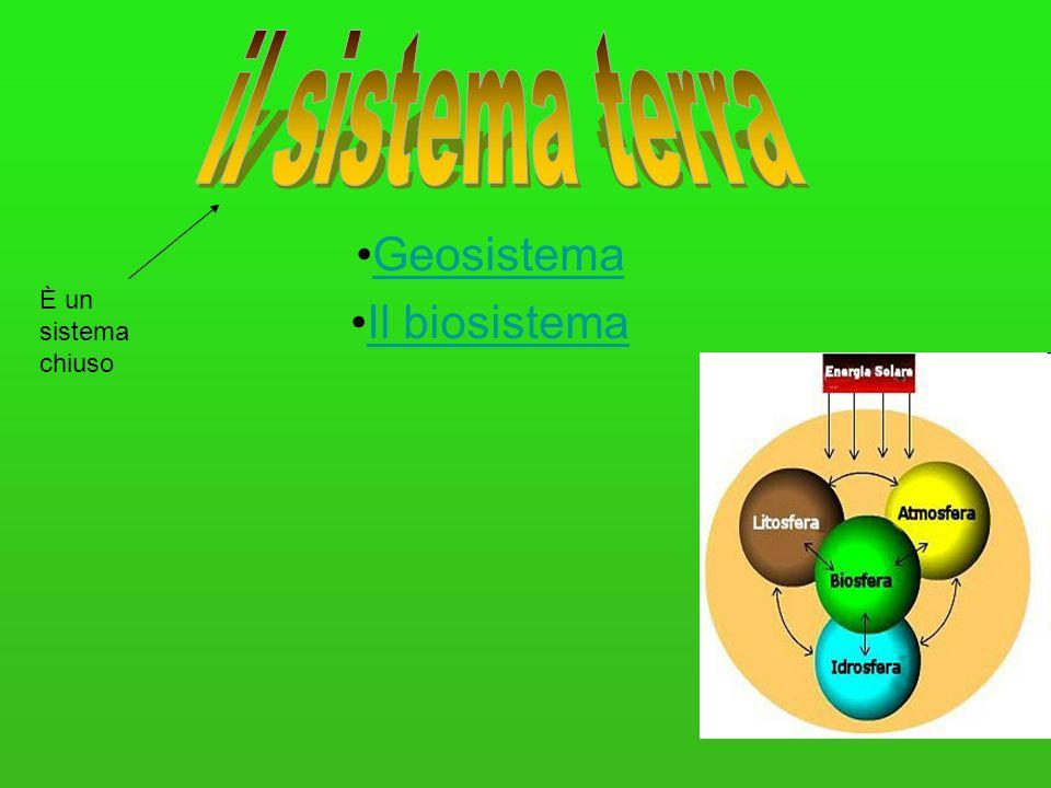 Comprende tre sfere: la litosfera, l idrosfera e l atmosfera.