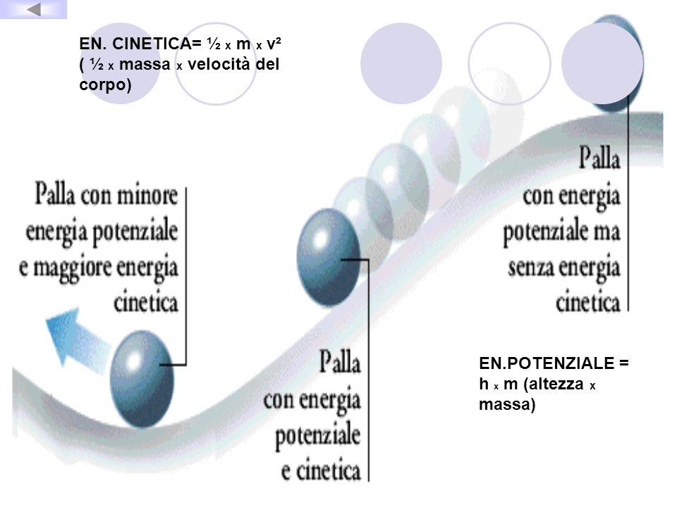 EN.POTENZIALE = h x m (altezza x massa) EN. CINETICA= ½ x m x v² ( ½ x massa x velocità del corpo)