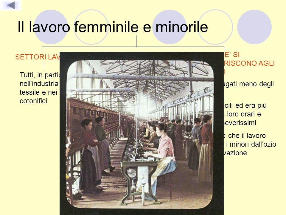 Il lavoro femminile e minorile SETTORI LAVORATIVI Tutti, in particolare nellindustria tessile e nei cotonifici PERCHE SI PREFERISCONO AGLI UOMINI Veni