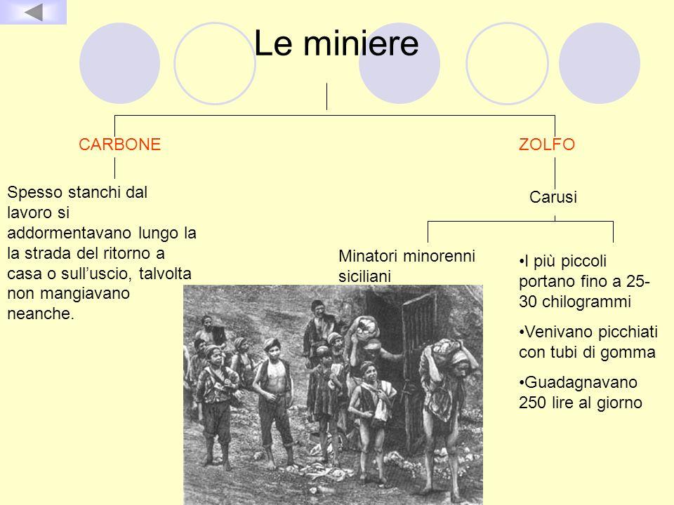 Le miniere ZOLFOCARBONE Carusi Minatori minorenni siciliani I più piccoli portano fino a 25- 30 chilogrammi Venivano picchiati con tubi di gomma Guada