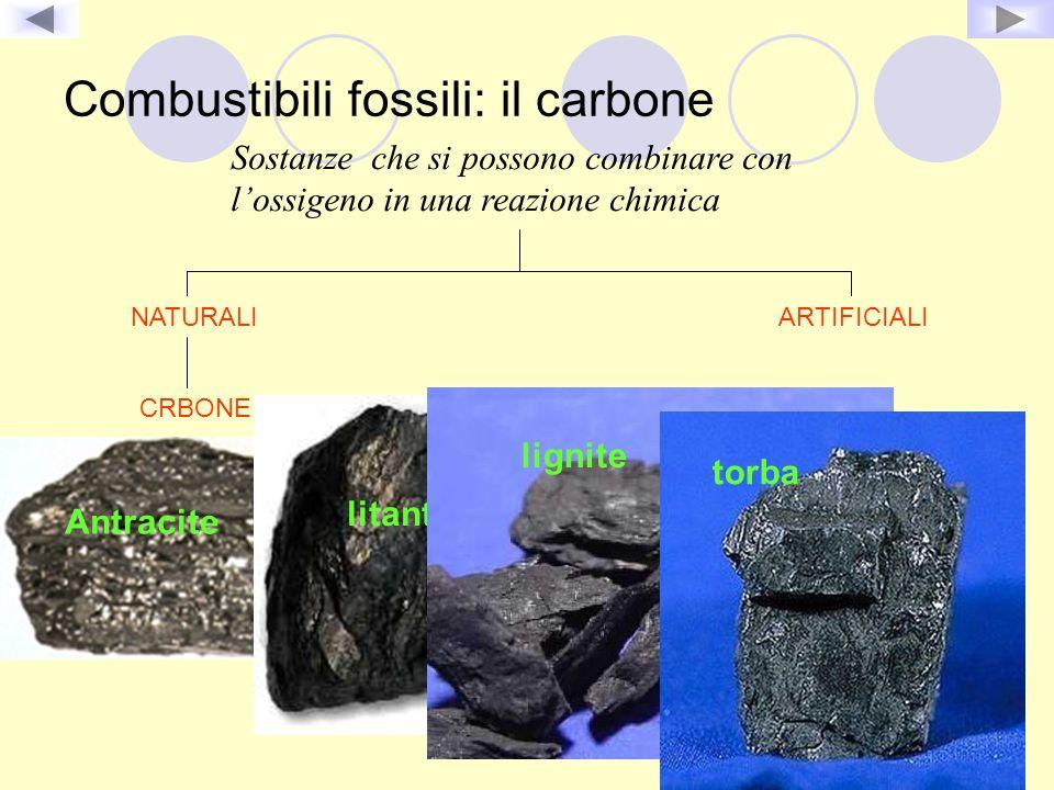 Combustibili fossili: il carbone Sostanze che si possono combinare con lossigeno in una reazione chimica NATURALIARTIFICIALI CRBONE Antracite litantra
