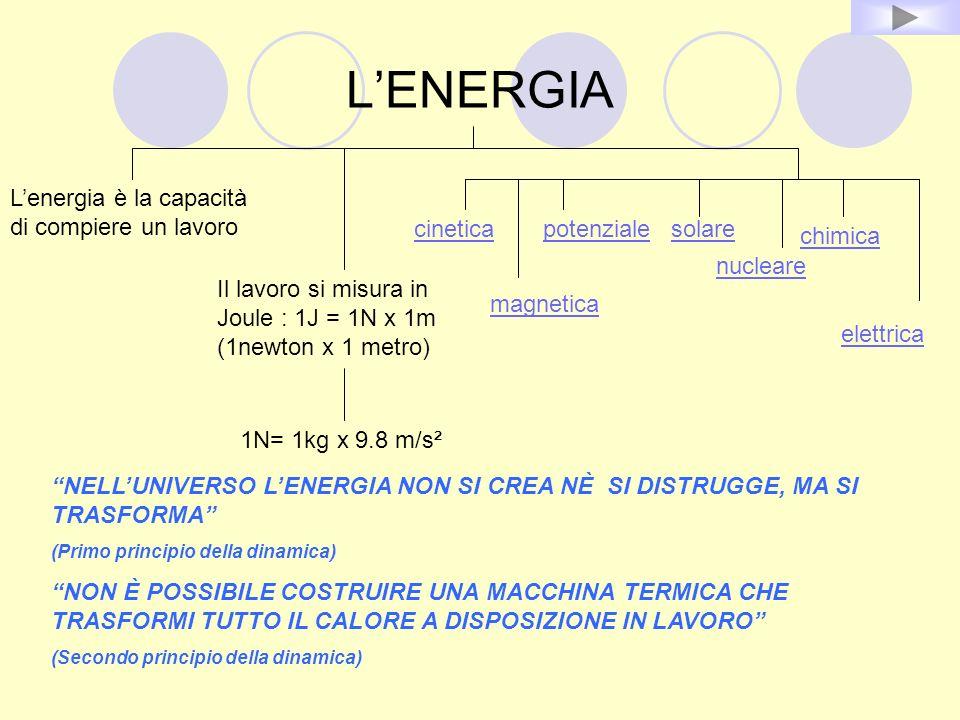 LENERGIA Lenergia è la capacità di compiere un lavoro Il lavoro si misura in Joule : 1J = 1N x 1m (1newton x 1 metro) 1N= 1kg x 9.8 m/s² cineticapoten