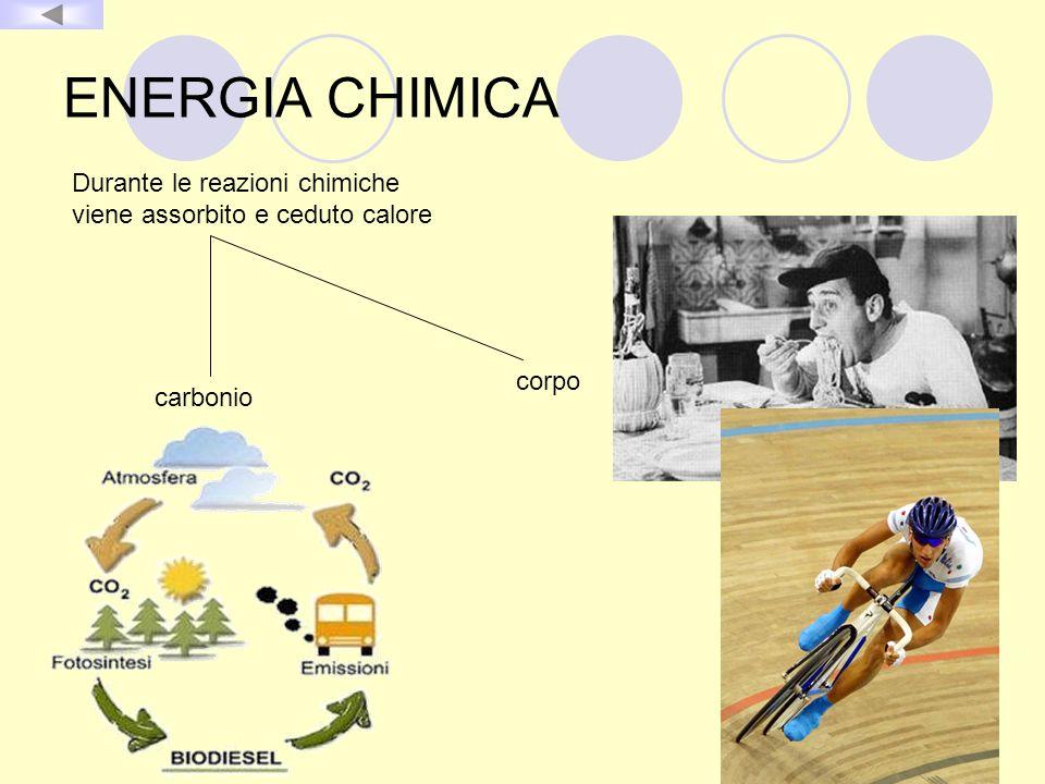 ENERGIA CHIMICA Durante le reazioni chimiche viene assorbito e ceduto calore carbonio corpo