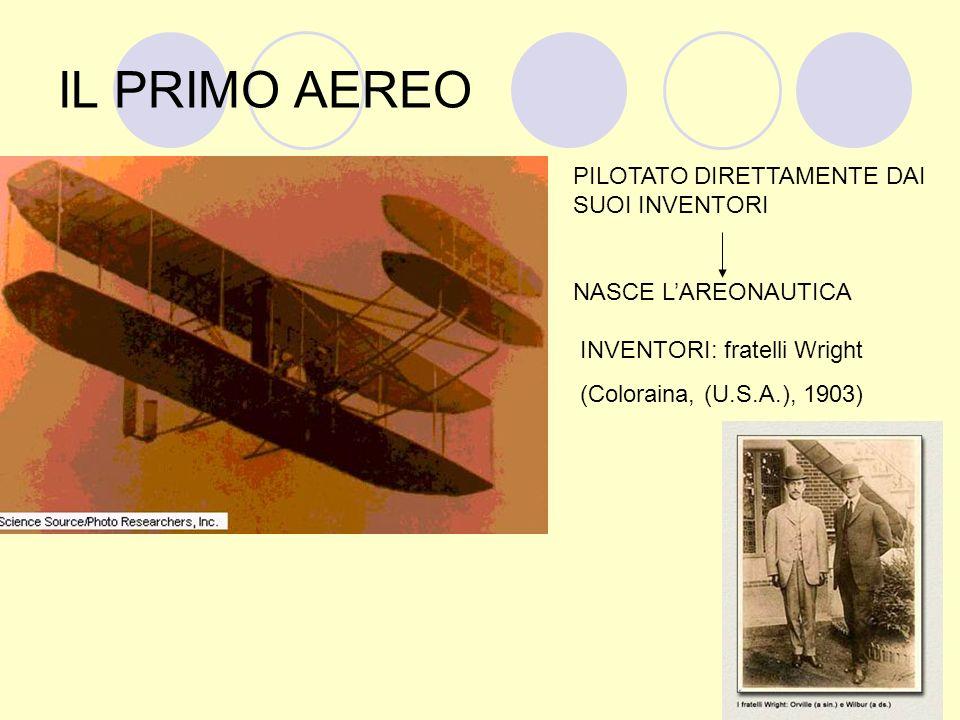 IL PRIMO AEREO PILOTATO DIRETTAMENTE DAI SUOI INVENTORI NASCE LAREONAUTICA INVENTORI: fratelli Wright (Coloraina, (U.S.A.), 1903)