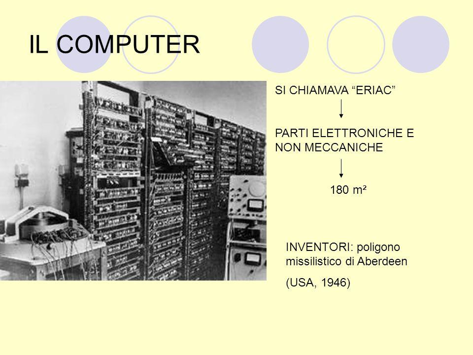 IL COMPUTER SI CHIAMAVA ERIAC PARTI ELETTRONICHE E NON MECCANICHE 180 m² INVENTORI: poligono missilistico di Aberdeen (USA, 1946)