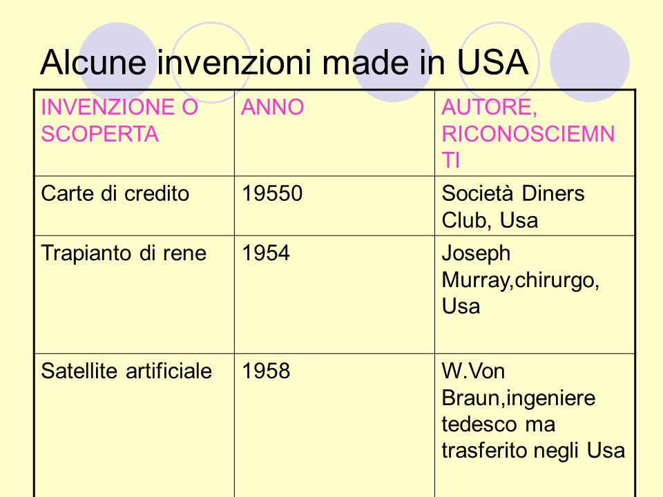 Alcune invenzioni made in USA INVENZIONE O SCOPERTA ANNOAUTORE, RICONOSCIEMN TI Carte di credito19550Società Diners Club, Usa Trapianto di rene1954Jos