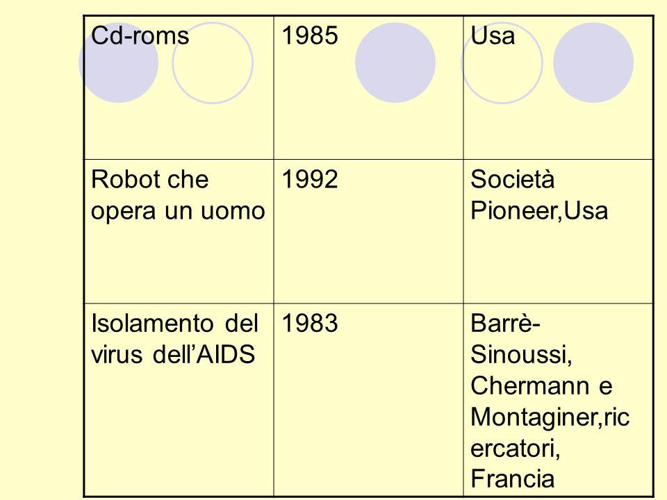 Cd-roms1985Usa Robot che opera un uomo 1992Società Pioneer,Usa Isolamento del virus dellAIDS 1983Barrè- Sinoussi, Chermann e Montaginer,ric ercatori,