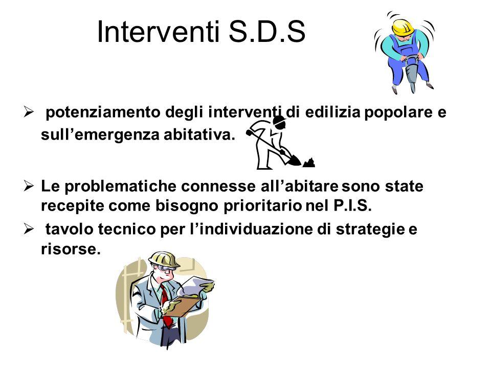 Interventi S.D.S potenziamento degli interventi di edilizia popolare e sullemergenza abitativa.