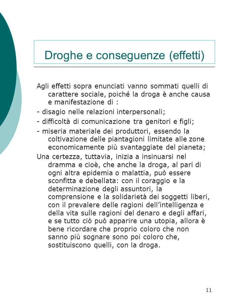 tipidrogheorigineeffetti Sedative antidepressive Morfina 2.eroina Naturale:derivata dalloppio sostanza liquida Derivata dal papaver somniferum 2.Ricav
