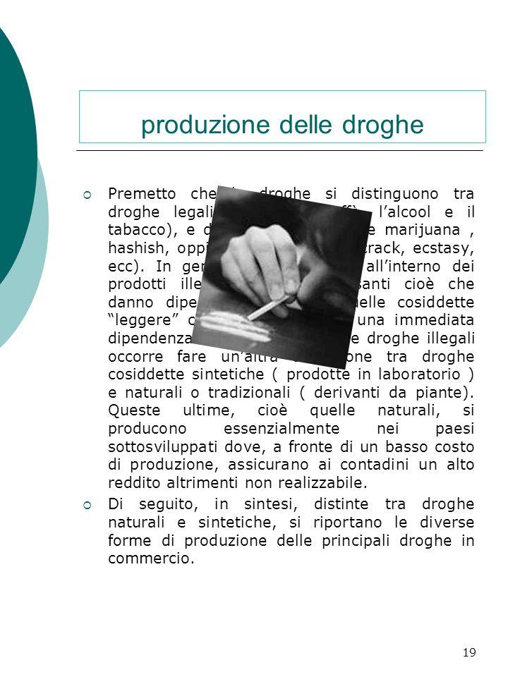 tecnOLOGIA & INFORMATICA: produzione delle droghe Droghe legali e droghe illegali; Droghe pesanti e droghe leggere; Droghe naturali e droghe sintetich