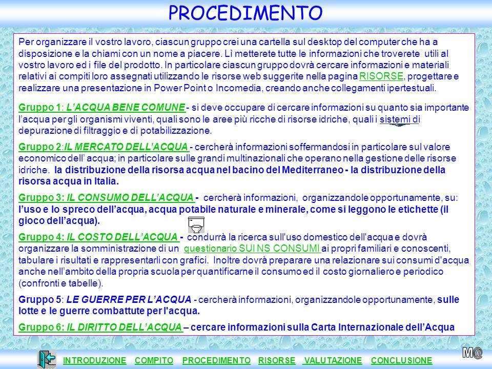 INTRODUZIONE COMPITO PROCEDIMENTO RISORSE VALUTAZIONE CONCLUSIONE INTRODUZIONECOMPITOPROCEDIMENTORISORSE VALUTAZIONECONCLUSIONE RISULTATI