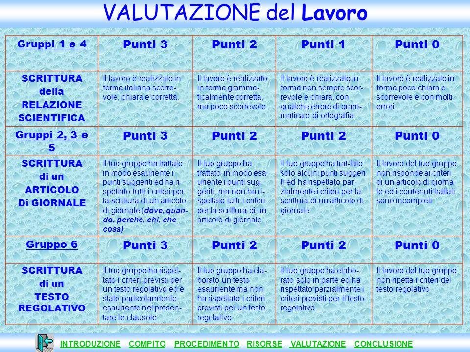 INTRODUZIONE COMPITO PROCEDIMENTO RISORSE VALUTAZIONE CONCLUSIONE INTRODUZIONECOMPITOPROCEDIMENTORISORSE VALUTAZIONECONCLUSIONE VALUTAZIONE del Lavoro