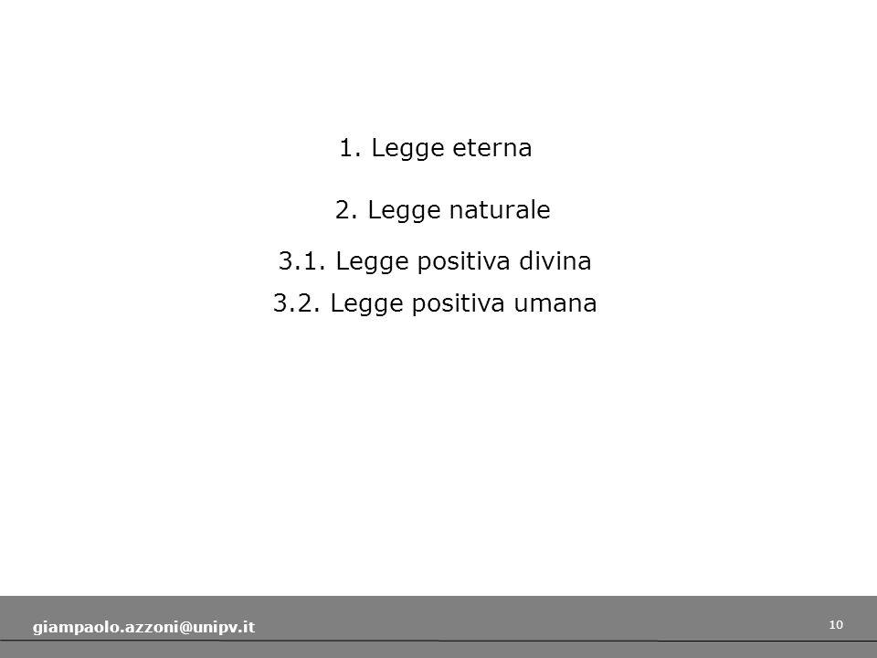 10 giampaolo.azzoni@unipv.it 1. Legge eterna 2. Legge naturale 3.1.