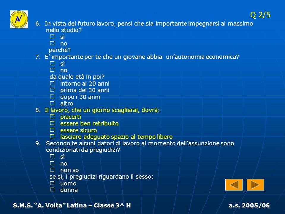 S.M.S.A. Volta Latina – Classe 3^ H a.s. 2005/06 o il luogo di provenienza dellaspirante.