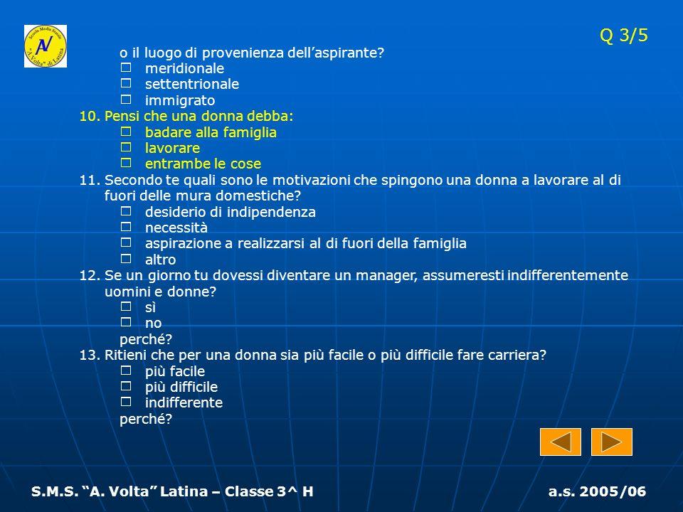 S.M.S. A. Volta Latina – Classe 3^ H a.s. 2005/06 disegno di Maura Crozzoletto – classe 3^H
