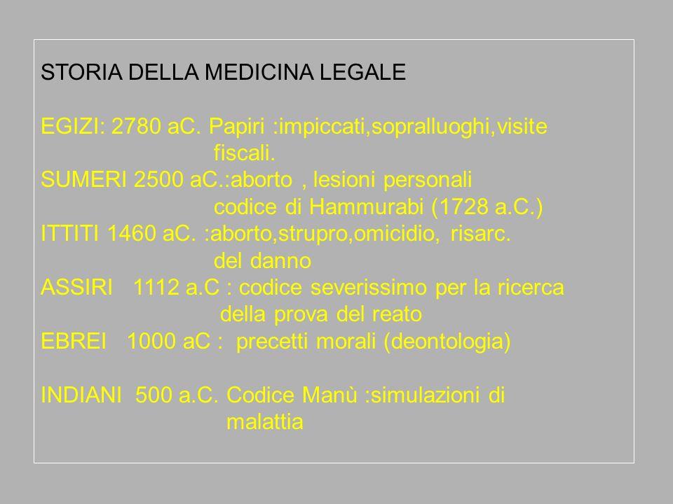 GRECI: IPPOCRATE codice deontologico ROMANI:culla del Diritto: Leggi e codici (Lex Aquilia : punivano i medici responsabili della morte di un loro assistito.