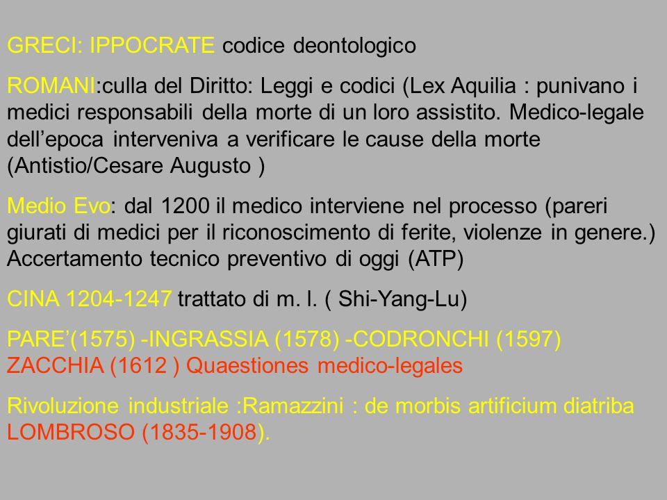 MEDICINA LEGALE MEDICINA LEGALE PENALISTICA OSTETRICIA FORENSE ODONTOIATRIA SESSUOLOGIA PSICOPATOLOGIA TRAUMATOLOGIA MEDICINA LEGALE CIVILISTICA MEDICINA LEGALE CANONISTICA MEDICINA LEGALE ASSICURATIVA / PENSIONISTICA MEDICINA LEGALE MILITARE