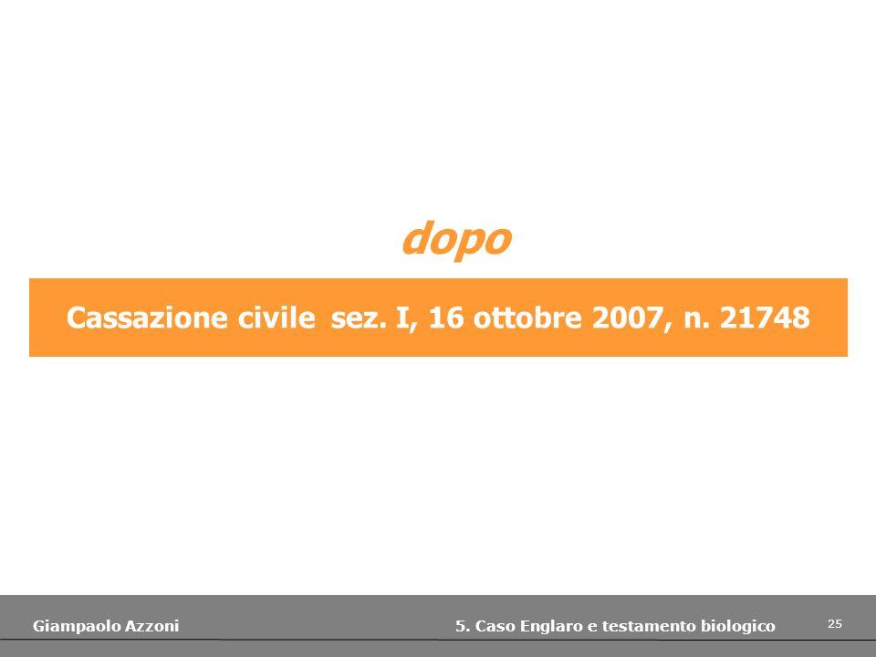 25 Giampaolo Azzoni 5. Caso Englaro e testamento biologico Cassazione civile sez. I, 16 ottobre 2007, n. 21748 dopo