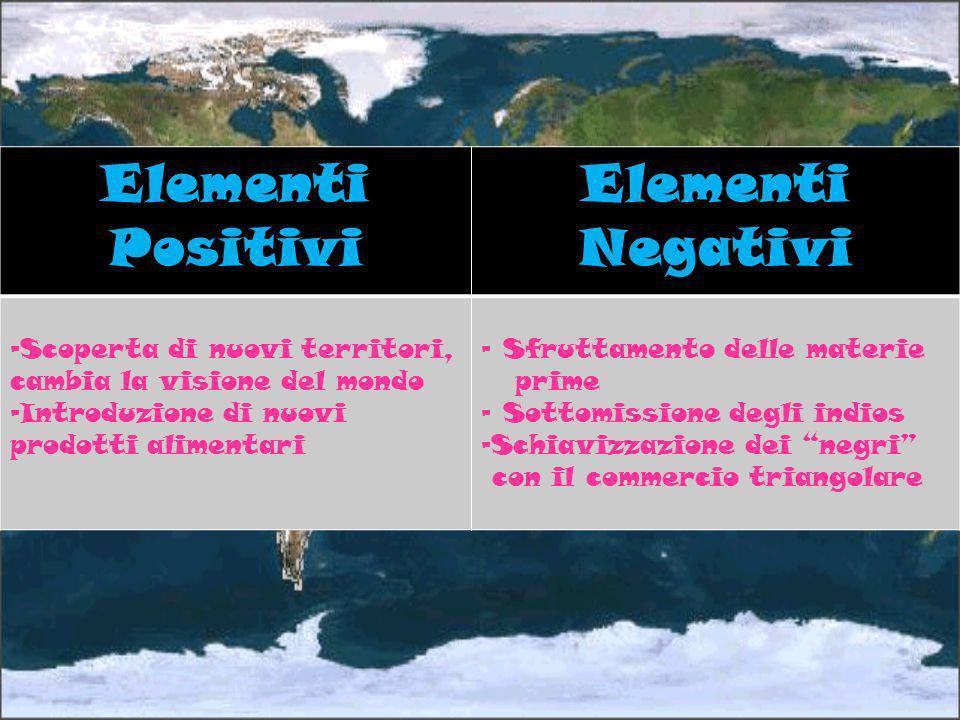 Elementi Positivi Elementi Negativi -Scoperta di nuovi territori, cambia la visione del mondo -Introduzione di nuovi prodotti alimentari - Sfruttament