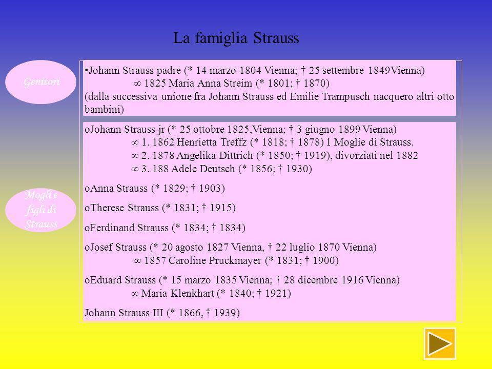 La famiglia Strauss Genitori Johann Strauss padre (* 14 marzo 1804 Vienna; 25 settembre 1849Vienna) 1825 Maria Anna Streim (* 1801; 1870) (dalla successiva unione fra Johann Strauss ed Emilie Trampusch nacquero altri otto bambini) oJohann Strauss jr (* 25 ottobre 1825,Vienna; 3 giugno 1899 Vienna) 1.