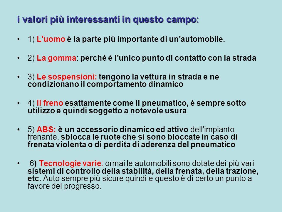 i valori più interessanti in questo campo: 1) L'uomo è la parte più importante di un'automobile. 2) La gomma: perché è l'unico punto di contatto con l