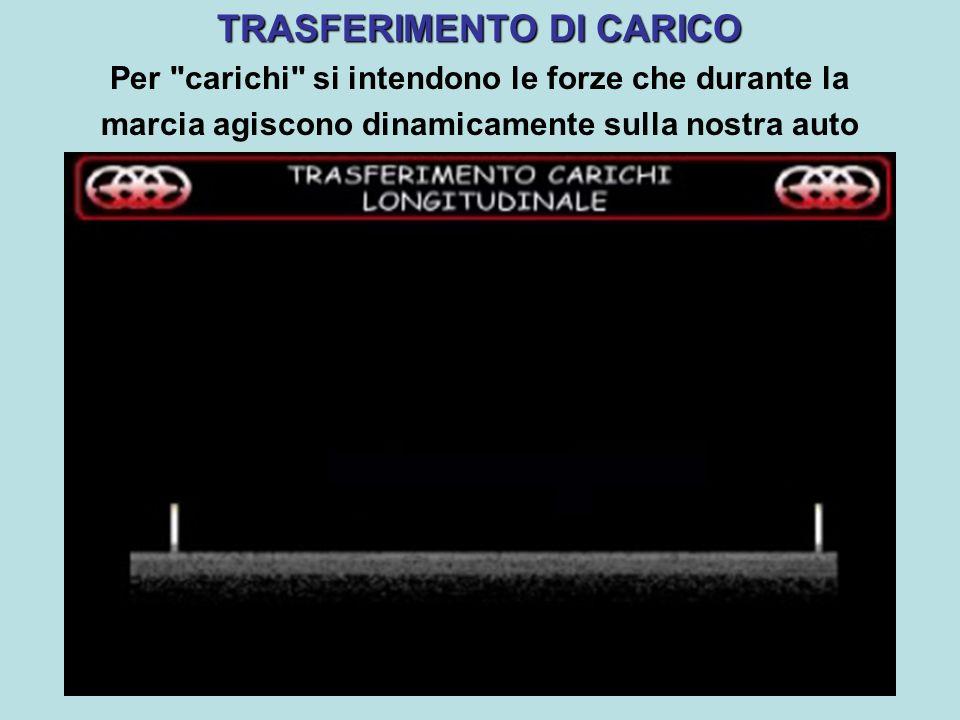 TRASFERIMENTO DI CARICO Per