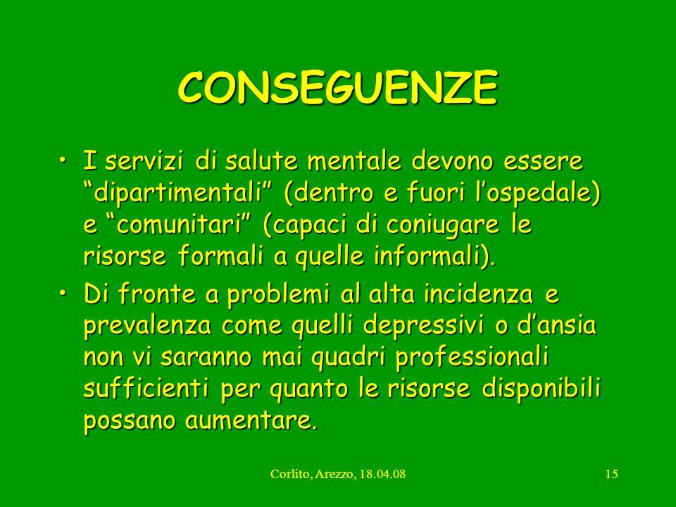 Corlito, Arezzo, 18.04.0815 CONSEGUENZE I servizi di salute mentale devono essere dipartimentali (dentro e fuori lospedale) e comunitari (capaci di co