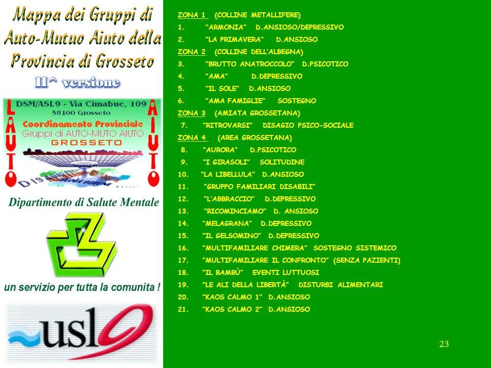 23 ZONA 1 (COLLINE METALLIFERE) 1. ARMONIA D.ANSIOSO/DEPRESSIVO 2. LA PRIMAVERA D.ANSIOSO ZONA 2 (COLLINE DELLALBEGNA) 3. BRUTTO ANATROCCOLO D.PSICOTI