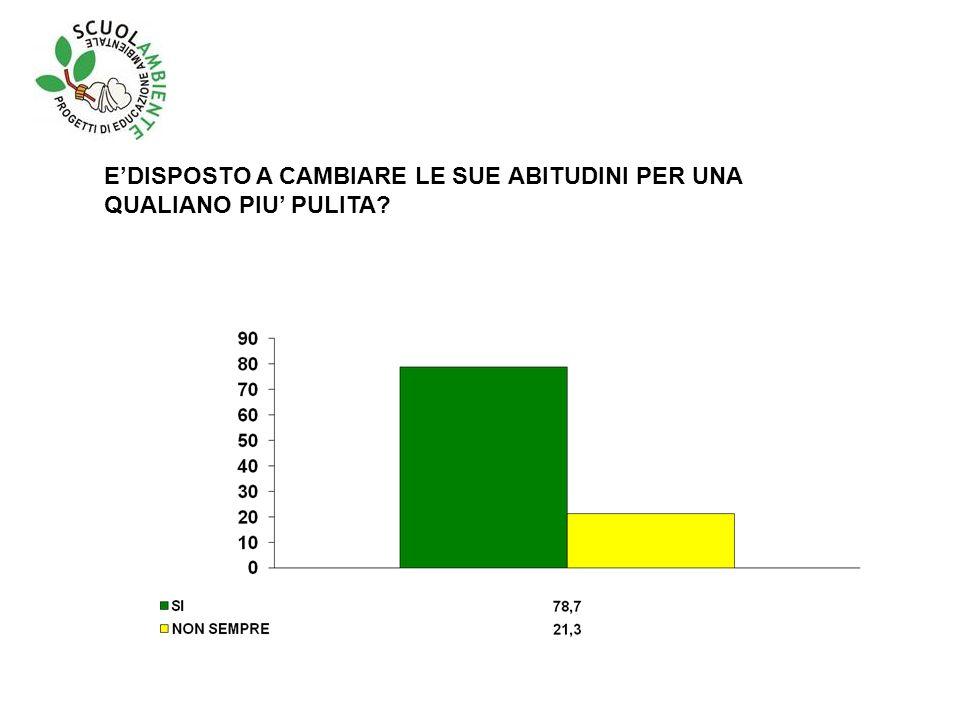 Ma anche noi italiani non scherziamo e pesiamo più del triplo del nostro peso forma: dellItalia è infatti 4,2 ettari,contro uneffettiva disponibilità di 1,3 ettari L IMPRONTA ECOLOGICA dellItalia è infatti 4,2 ettari,contro uneffettiva disponibilità di 1,3 ettari