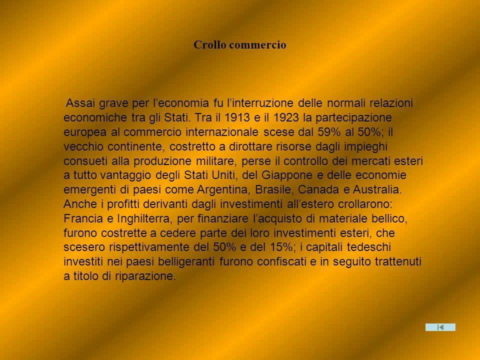 Crollo commercio Assai grave per leconomia fu linterruzione delle normali relazioni economiche tra gli Stati. Tra il 1913 e il 1923 la partecipazione