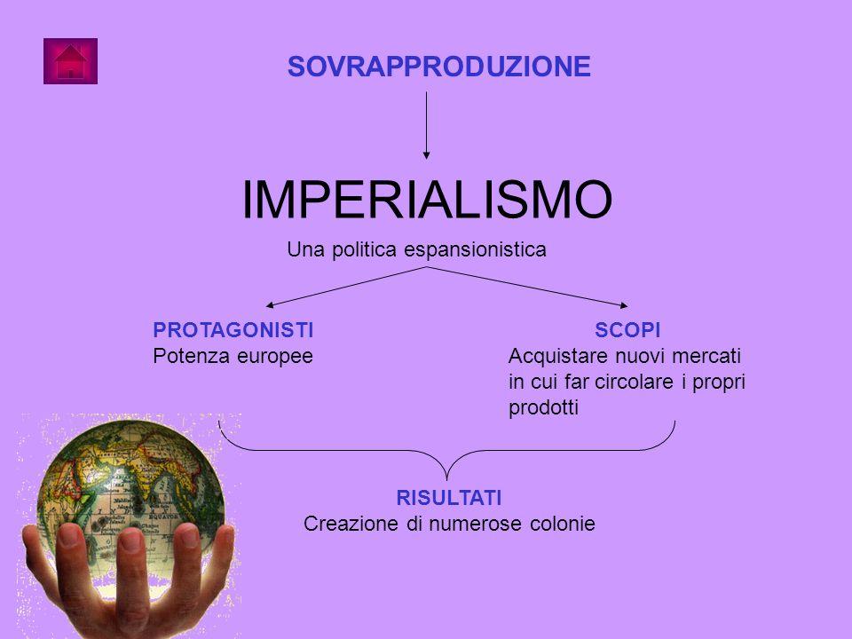 IMPERIALISMO Una politica espansionistica PROTAGONISTI Potenza europee SCOPI Acquistare nuovi mercati in cui far circolare i propri prodotti SOVRAPPRO