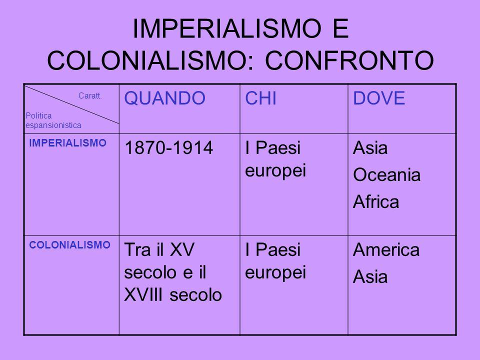 IMPERIALISMO E COLONIALISMO: CONFRONTO QUANDOCHIDOVE IMPERIALISMO 1870-1914I Paesi europei Asia Oceania Africa COLONIALISMO Tra il XV secolo e il XVII