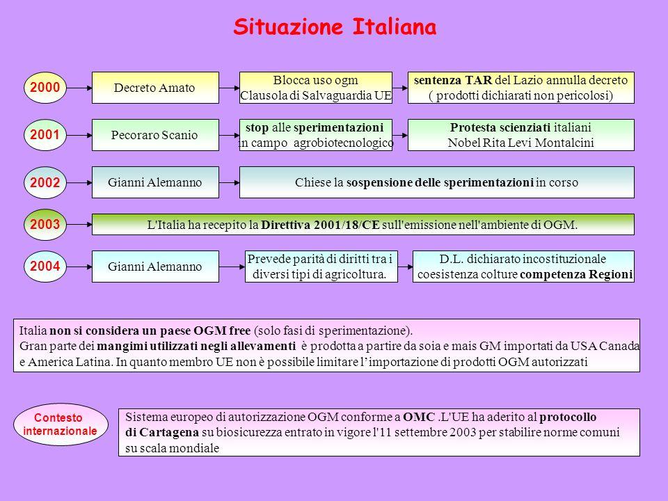 L'Italia ha recepito la Direttiva 2001/18/CE sull'emissione nell'ambiente di OGM. Italia non si considera un paese OGM free (solo fasi di sperimentazi