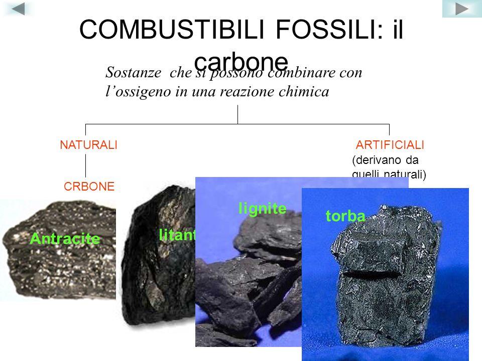 COMBUSTIBILI FOSSILI: il carbone Sostanze che si possono combinare con lossigeno in una reazione chimica NATURALIARTIFICIALI (derivano da quelli natur