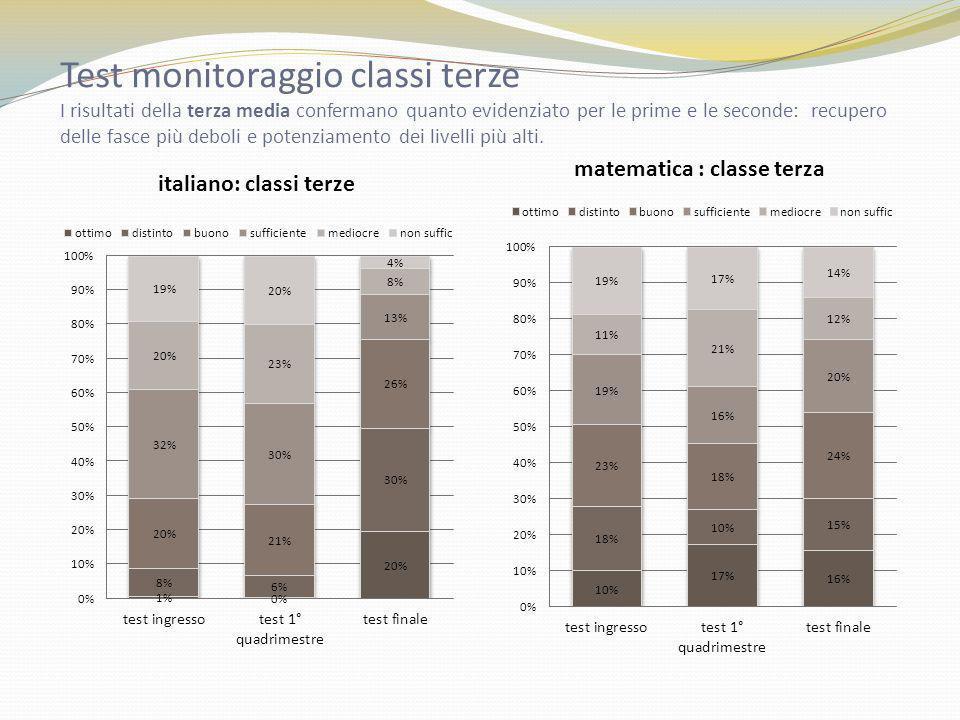 Test monitoraggio classi terze I risultati della terza media confermano quanto evidenziato per le prime e le seconde: recupero delle fasce più deboli