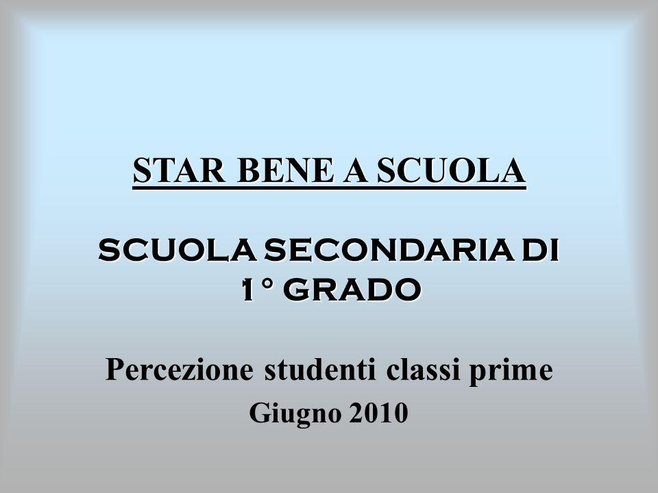 STAR BENE A SCUOLA SCUOLA SECONDARIA DI 1° GRADO Percezione studenti classi prime Giugno 2010